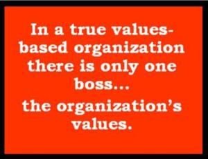Values Compressed